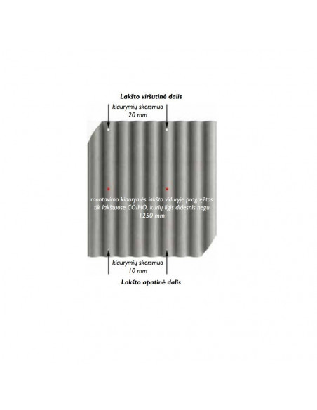 Banguoti lakštai EUROFALA 1250x1150mm CO/HO Grafitinė Cembrit