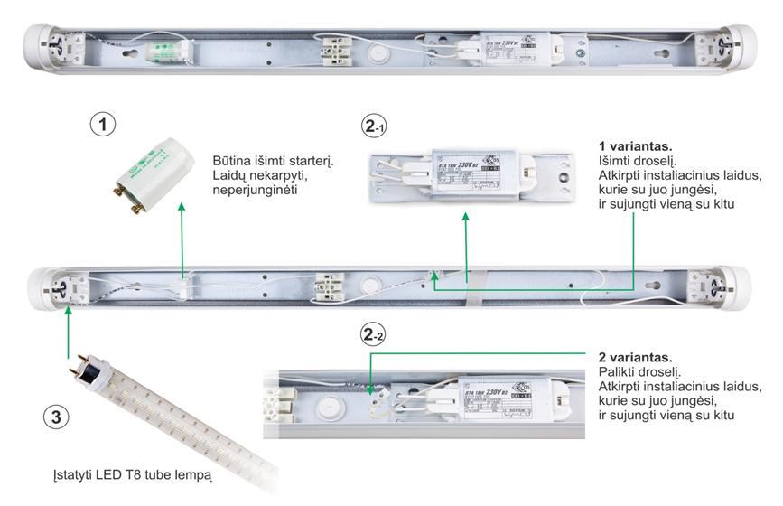 LED lempos T8 pajungimas