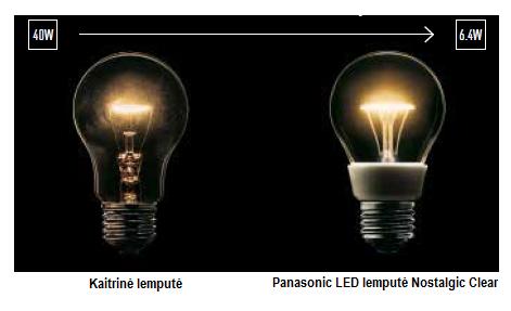 Kaitrinė lemputė ir Panasonic LED lemputė - statybuturgus.lt