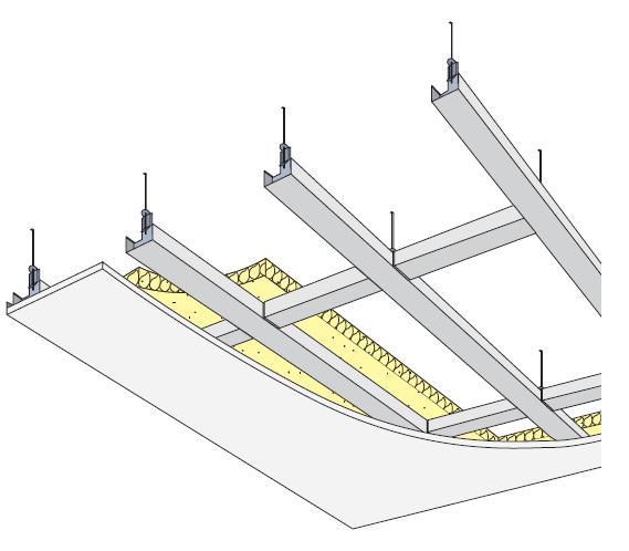 Gipso kartono plokščių lubų montavimas, vieno lygmens