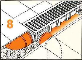 Kanalo montavimas